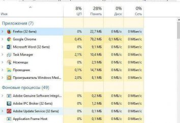 """Jak zrestartować przeglądarkę """"Chrome"""", """"Opera"""", """"Mozilla"""" i """"Yandex"""""""