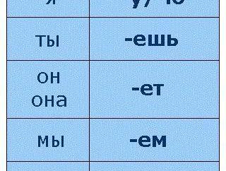 """Il verbo """"tagliare"""", verbo: come definire?"""