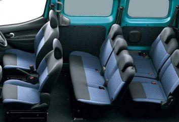 Nissan NV200 – praktyczny minivan dla rodziny