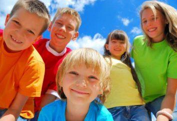 Diagnosis preschoolers: Techniken Tests (Beispiele)