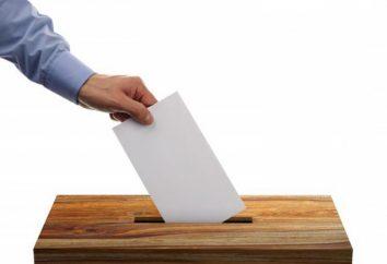 Conceito e tipos de eleições. A legislação da Federação Russa em eleições