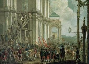 L'ère des coups d'Etat du palais: quelques mots sur les causes et les conséquences