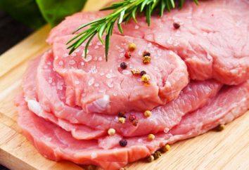 Escalope – quel est ce plat?