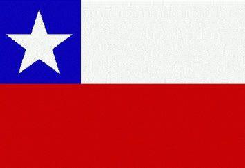 Descrizione Cile bandiera e la storia