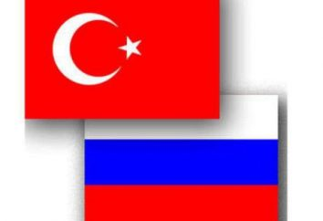Eksport do Turcji z Rosji: cechy, zasady i listy. Eksport towarów z Turcji do Rosji