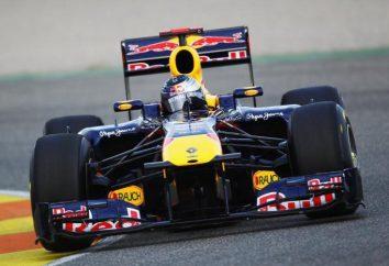 Car Racing – jest to najbardziej zaawansowany technologicznie samochód