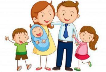 Lo status sociale della famiglia – che cosa è? Lo status sociale della famiglia: esempi