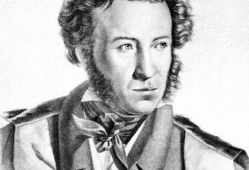 Quando é o Dia da Memória de Pushkin?