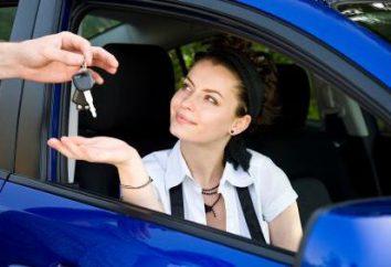 Program stan kredytów samochodowych na zakup samochodów krajowych