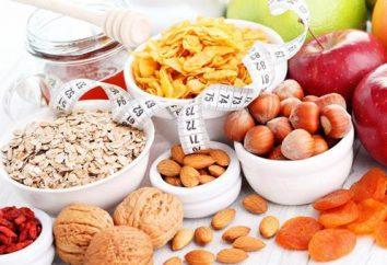 aliments d'index d'insuline: table. Produits diabétiques