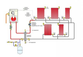 Il separatore idraulico e il suo ruolo