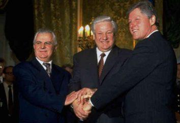 Memorandum di Budapest 1994