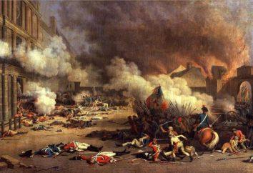 Rivoluzione Francese: il valore delle cause, eventi principali, i risultati