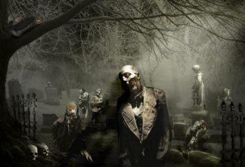 """Horror"" Zombie. Liste der besten Filme"