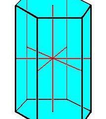 Poliedros. Tipos de poliedros e suas propriedades