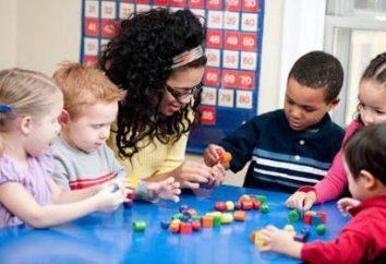 Zasady etykiety dla dzieci w wieku przedszkolnym i szkolnym. Etykieta dla dzieci