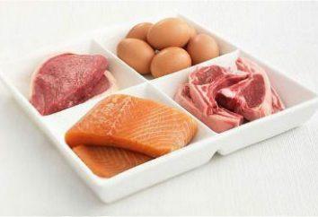dieta rica en proteínas en grasa para bajar de peso: los principios básicos, el menú y los resultados