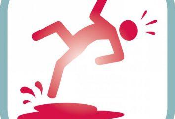 Verletzungen – eine … Verletzung, die Auswirkungen und Behandlung. Arten von Verletzungen