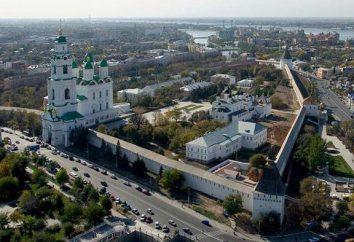 province Astrakhan. L'adhésion à la Russie et la conversion