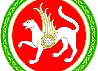 Aq Bars. Chi è raffigurato sullo stemma del Tatarstan?