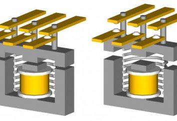 Come scegliere il giusto attuatore elettromagnetico?