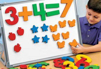 Enfoque de sistema-actividad como la base de la DOW GEF. Enfoque de sistema-actividad para la enseñanza