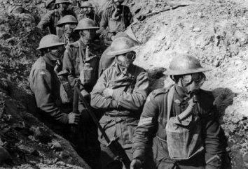 O primeiro uso de armas químicas na Primeira Guerra Mundial