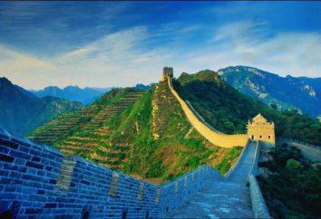 Asia International: países y capitales. lista