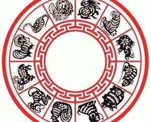 1984 – rok zwierzęciem? Że zapowiada horoskop urodzone w Roku Szczura?