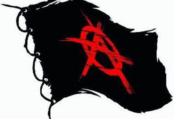Anarquista é … Estamos ordenando
