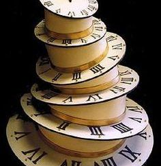 Vimos 16:16 en el reloj – que significa una coincidencia?