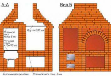 Schemat murowane palenisko lub piec do domu ogrodu. piec ceglany z kuchenką i piekarnikiem własnymi rękami