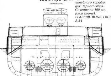 """""""Imperatore Nicola 1"""" – la corazzata dell'impero russo"""
