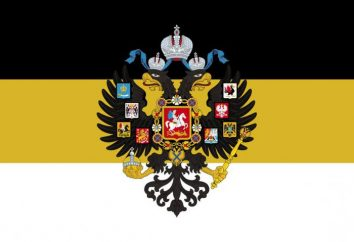 Supreme Commissione amministrativa, Loris-Melikov. Composizione e anno di creazione