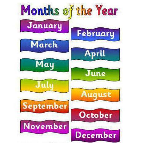 Fabuloso Os nomes dos meses em Inglês: Transcrição, Tradução, exercícios FY01