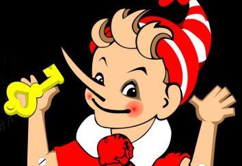 Quel était le nom Caniche Malvina et son rôle dans The Adventures of Pinocchio?
