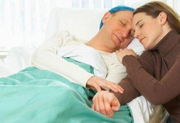 Marzyła, że umiera mąż: interpretacja snu