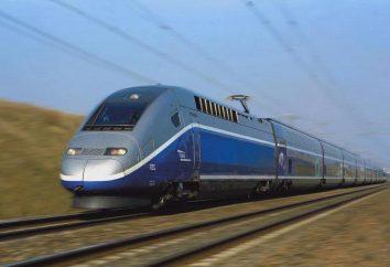 Kiev, Nezhin: avion, train, voiture