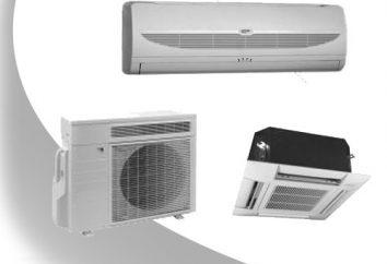 I tipi esistenti di condizionatori d'aria