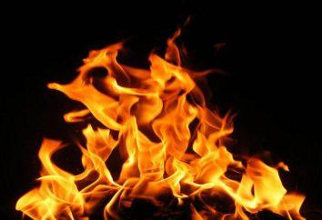 Memo o bezpieczeństwie przeciwpożarowym: podstawowe zasady