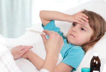 Des méthodes éprouvées de traitement de la bronchite chez les enfants