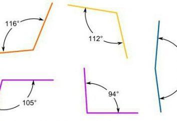 angles: obtuses Description et caractéristiques