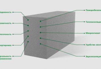 Jak obliczyć ilość bloki do budowy domu
