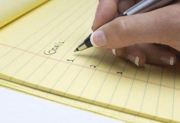 Co pisma osoby: cechy, przykłady, dekodowanie i sugestie