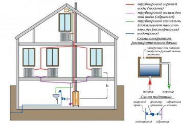 Cálculo hidráulico de sistemas de calefacción. Calefacción en una casa particular