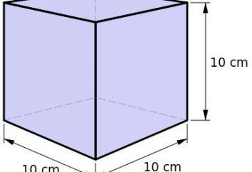 Metric: Tisch, Einheiten und Standards. Metrisches System und das Internationale Einheitensystem