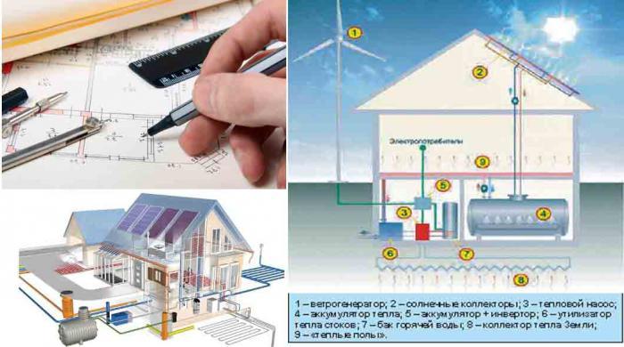 Standalone-Haus-Projekt. Autonomes Privathaus