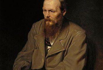 Tutte le opere di Dostoevskij lista. Bibliografia Fodora Mihaylovicha Dostoevskogo