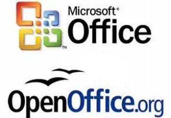 Jak obliczyć liczbę znaków w Word, Open Office i Excel