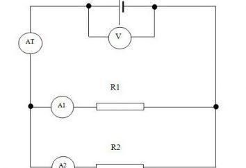 Cómo determinar las resistencias de potencia. resistencias de potencia en conexión en paralelo